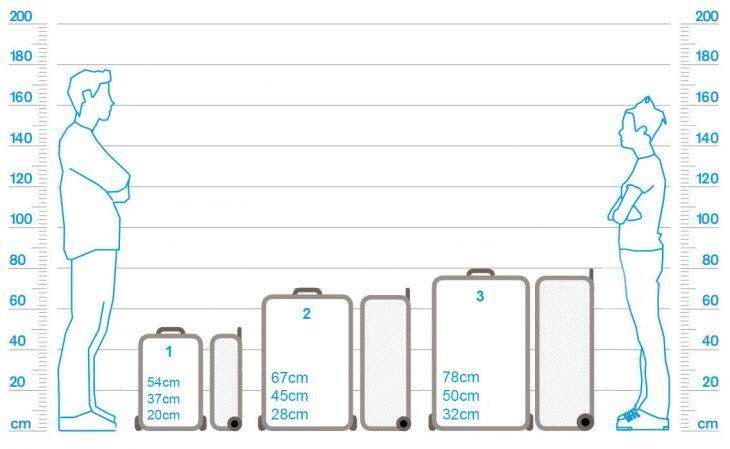 kuffert mål